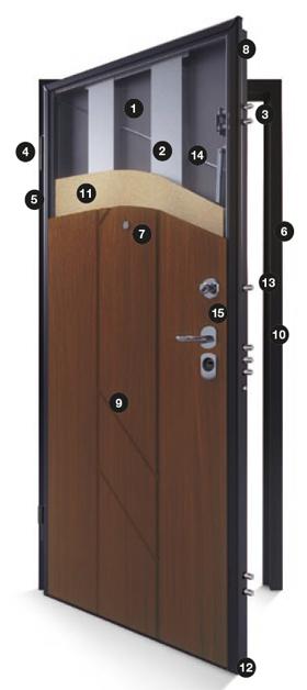 Puerta de seguridad clase 4 max ventanas for Puerta osciloparalela